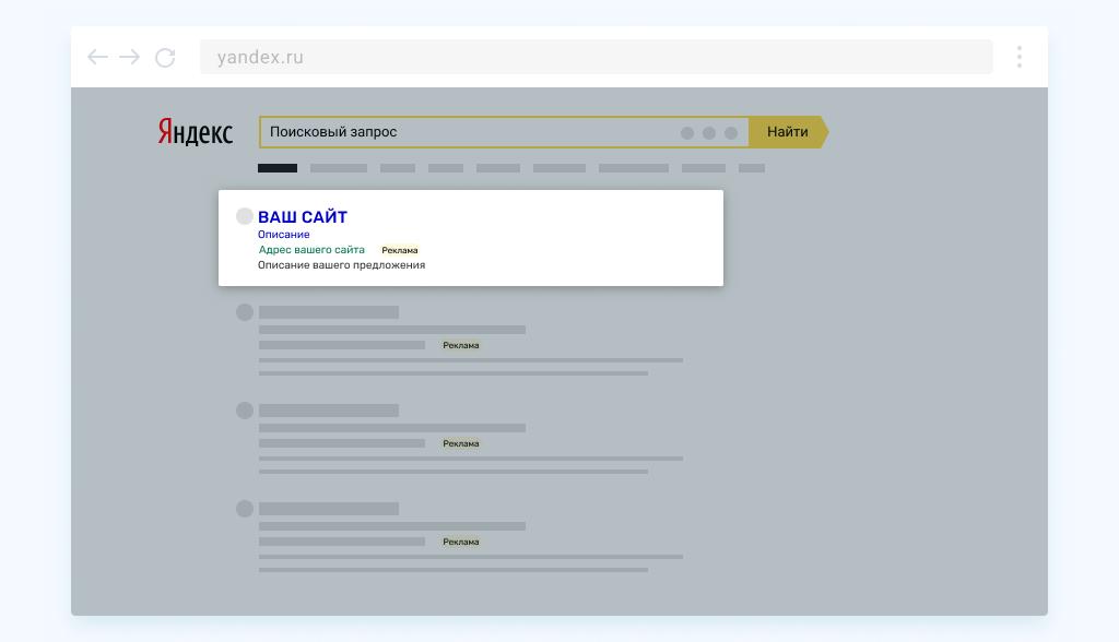 6ac2bfcaf6181 Контекстная реклама Яндекс Директ в Минске, реклама в Yandex